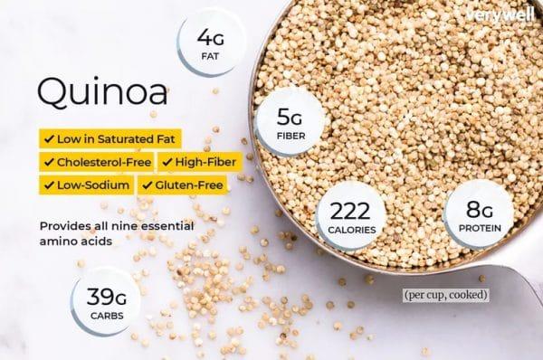 Buy Quinoa