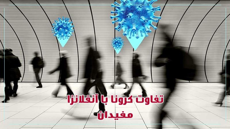 علایم-ویروس-کرونا